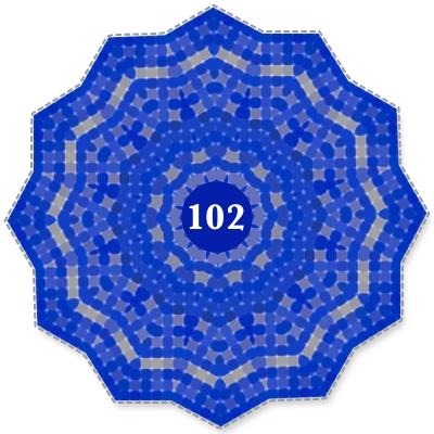 Numerología 102 / Significado del número 102