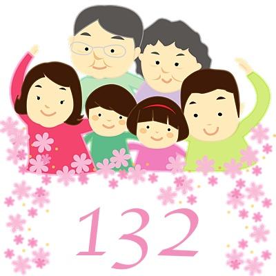 Numerología 132 / Significado del número 132