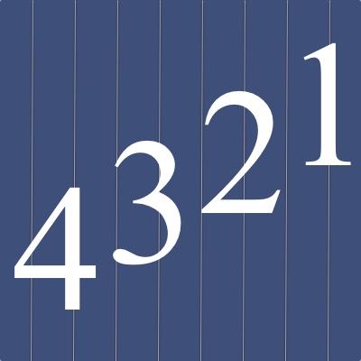 Numerología 4321 / Significado del número 4321