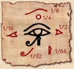 Números matemáticos Egipcios o Jeroglíficos