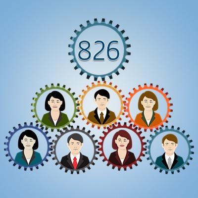 Numerología 826 / Significado del número 826