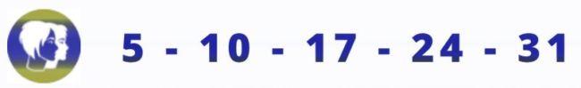 Numerología de Géminis