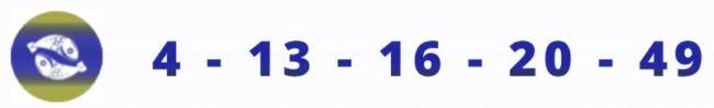 Numerología de Piscis