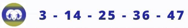 Numerología de aries