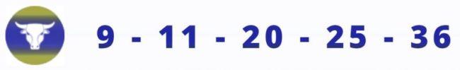 Numerología para Tauro